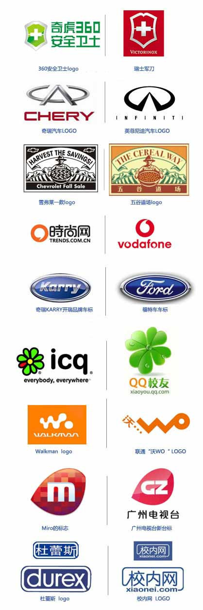 логотипы компаний фото: