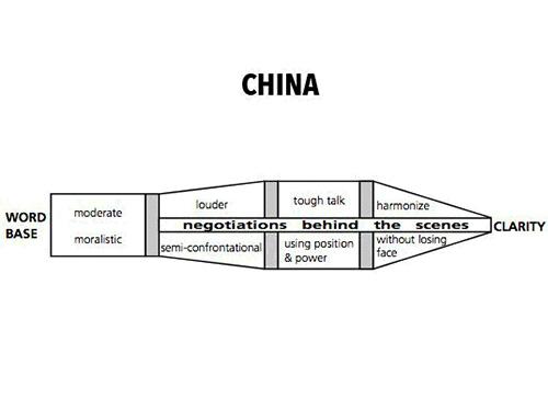 chinaper
