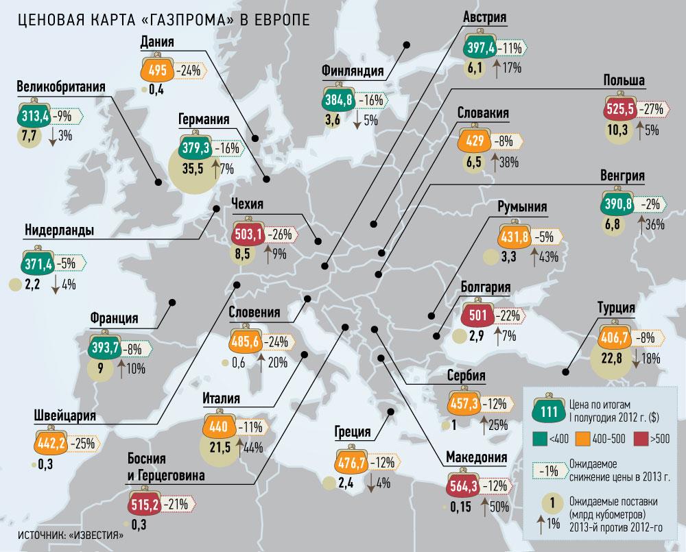Cenovaya Karta Rossijskih Gazovyh Postavok V Evropu Za 2012 Dao
