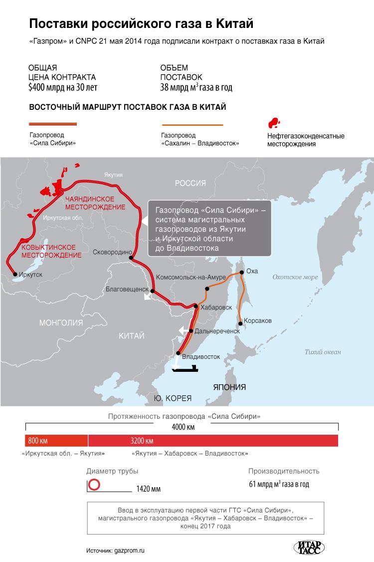 http://www.daokedao.ru/blog/wp-content/uploads/2014/06/post.jpg