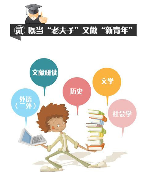 zhongxue3
