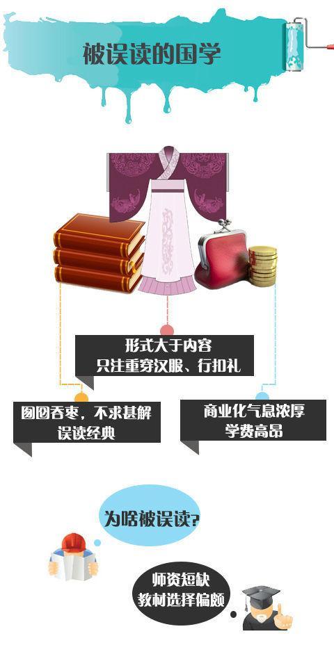 zhongxue5