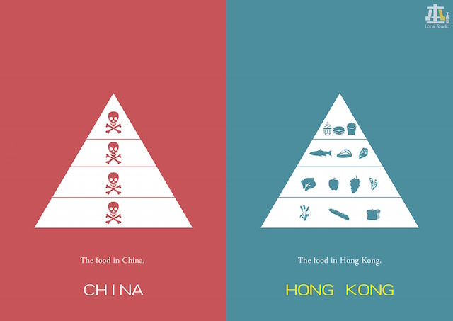 comparsion between hk china logistic